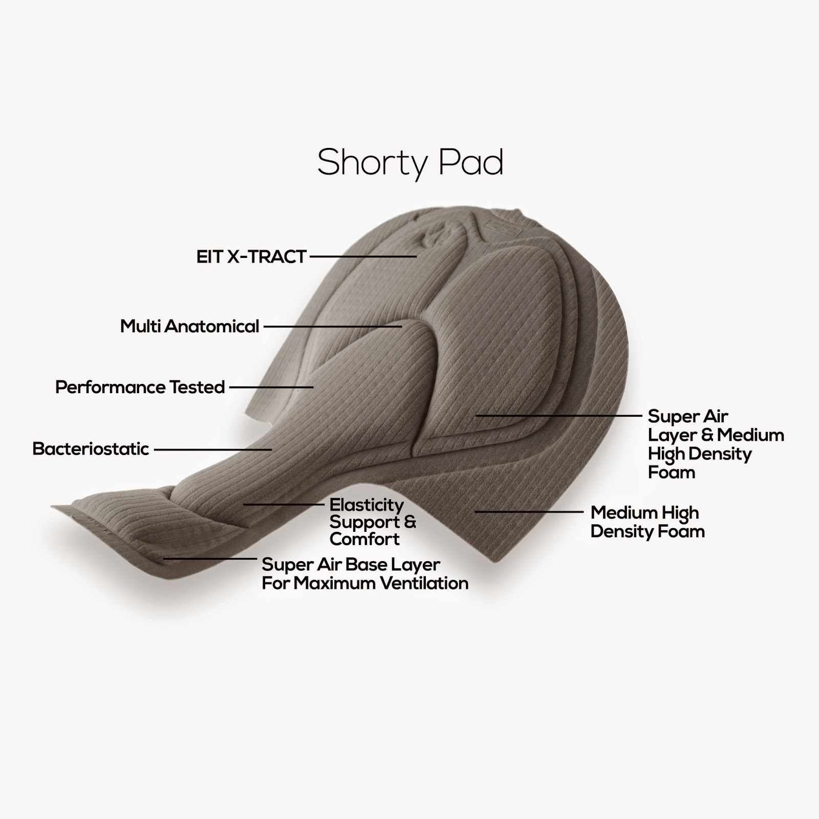 Derriere Equestrian Shorty Pad